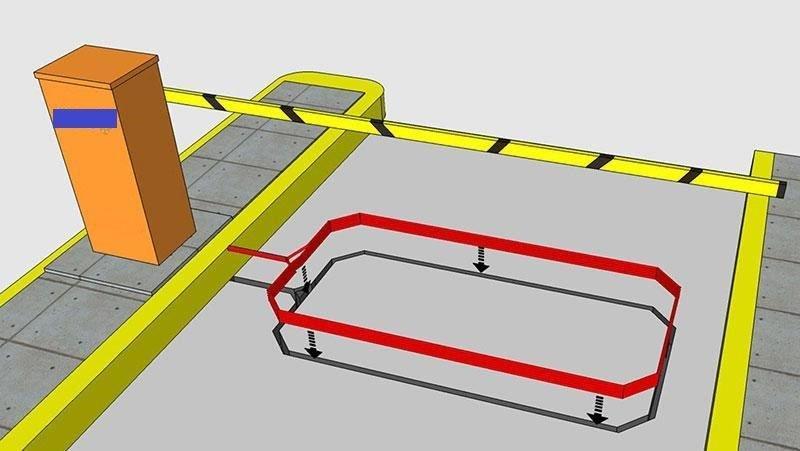 Controle de acesso de veiculos em condominios